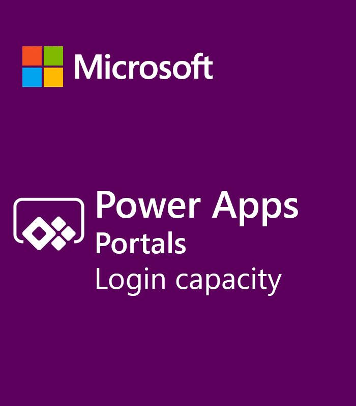 Pepas Cloud Power Apps Login capacity